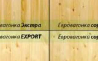 Евровагонка – сорта, описание запрещенных и допустимых дефектов