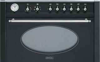 Какую плиту выбрать для кухни: виды бытовых приборов, отличия и рекомендации