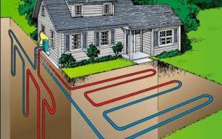 Тепловой насос для отопления дома – разновидности, преимущества и принцип работы