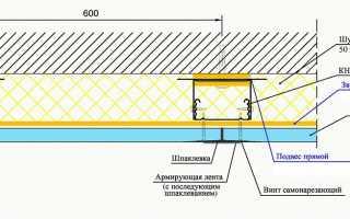 Звукоизоляция стен в ванной – важные моменты устройства и выбор материалов