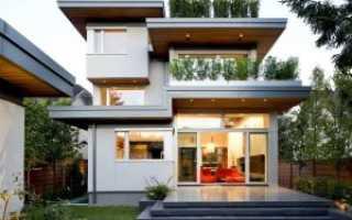 Внутреннее утепление плоской крыши
