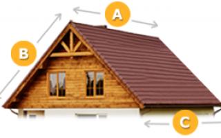 Как рассчитать крышу дома: советы профессионалов