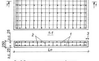 Армирование фундаментной плиты – схема, изготовление и монтаж каркаса