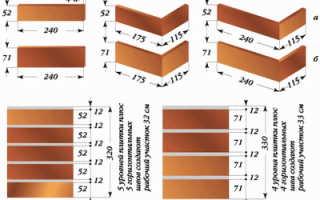 Технология укладки клинкерной плитки – особенности