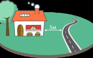 Оптимальное место для дома на участке
