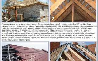 Монтаж двухскатной крыши: устройство, расчёт, стропильная система