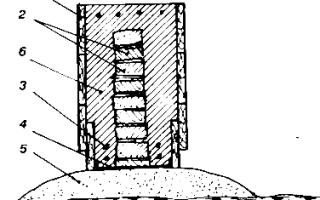 Разноуровневый фундамент – устройство опалубки, армирование и бетонирование