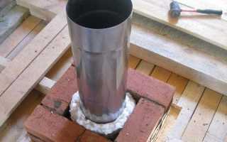 Теплоизоляция печной трубы – для чего она нужна, и какие способы утепления сущес