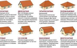 Строительство крыши частного дома – моменты и детали