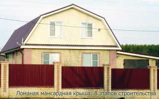 Ломаные крыши домов – одно из направлений в мансардном строительстве