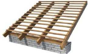 Обрешётка крыши