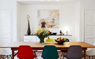 Кухня в стиле ретро – характерные черты, особенности, мебель и техника