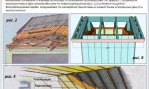 Описание стропильных систем