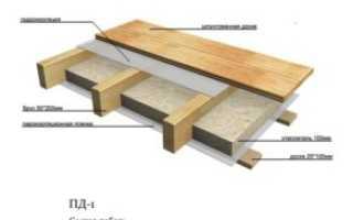 Утепление чердачного перекрытия по деревянным балкам – материалы и технология